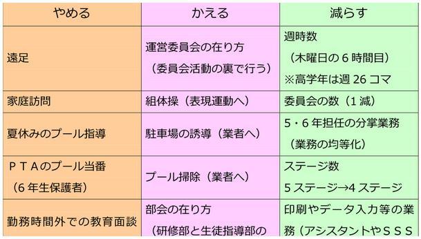 f:id:kite-cafe:20190127120527j:plain