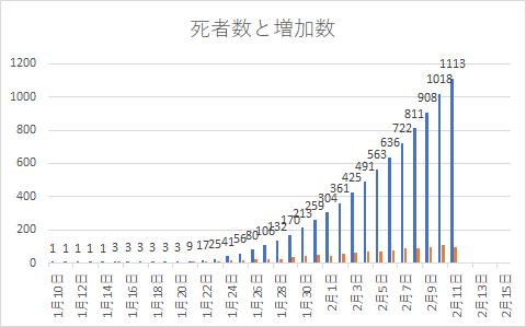 f:id:kite-cafe:20200212133452p:plain