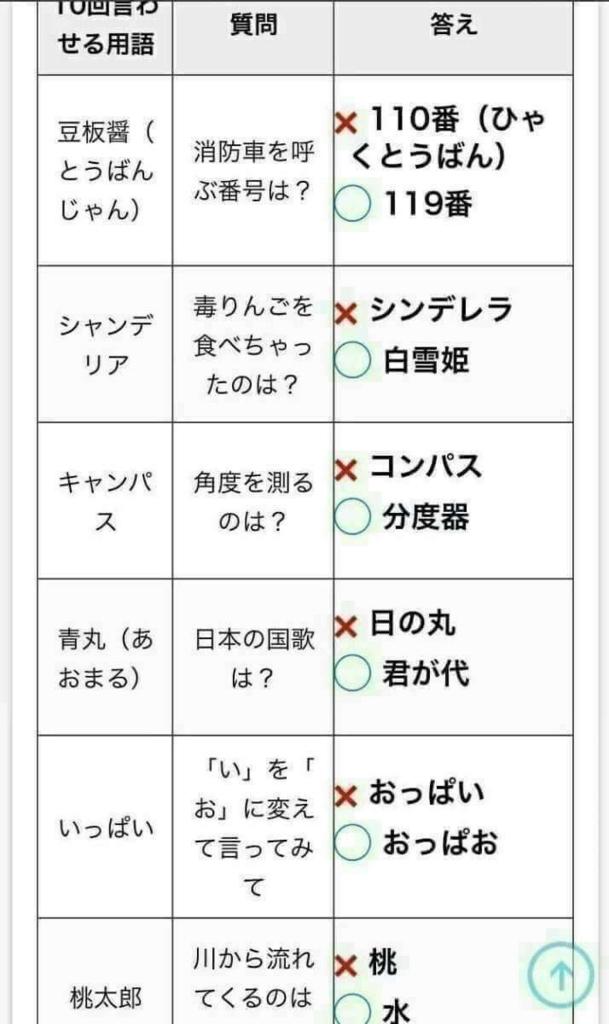 f:id:kitigaiitifangu:20170611231328j:plain
