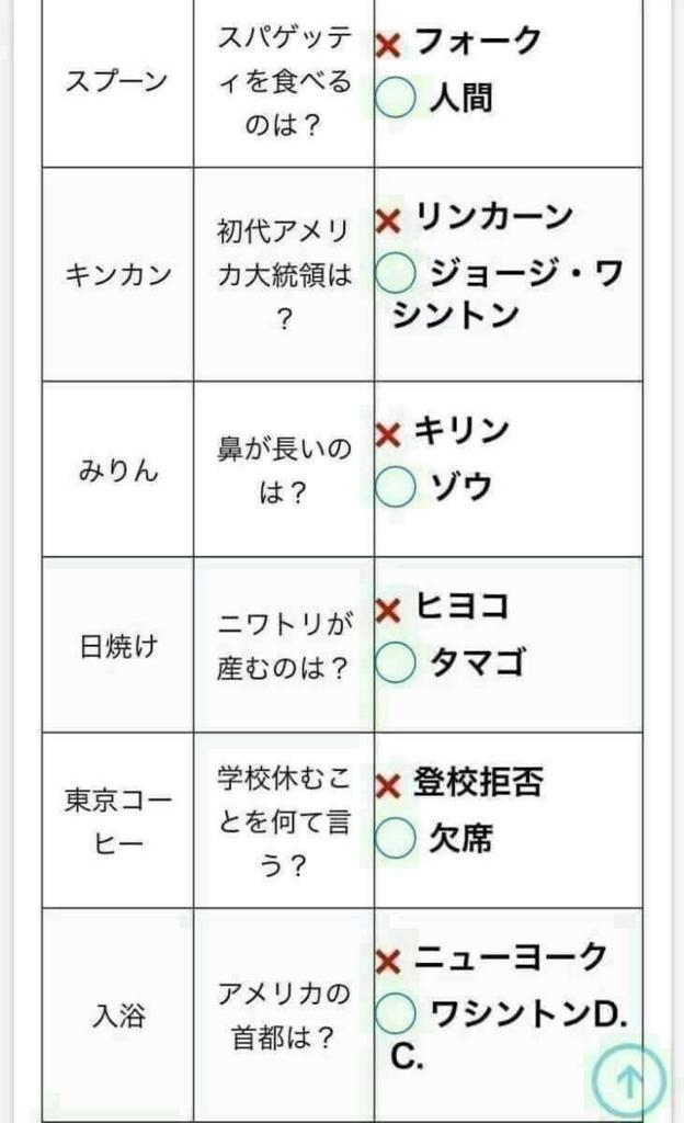 f:id:kitigaiitifangu:20170612224947j:plain