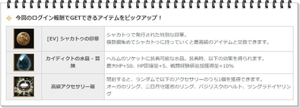 f:id:kitigaiitifangu:20180127220829j:plain