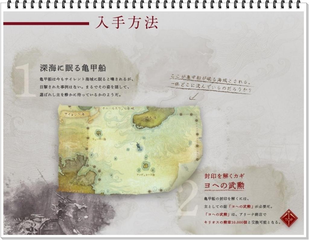f:id:kitigaiitifangu:20180315192722j:plain