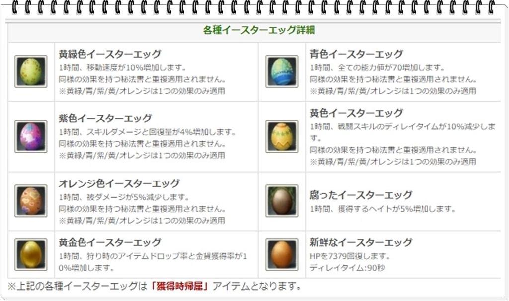 f:id:kitigaiitifangu:20180405191730j:plain