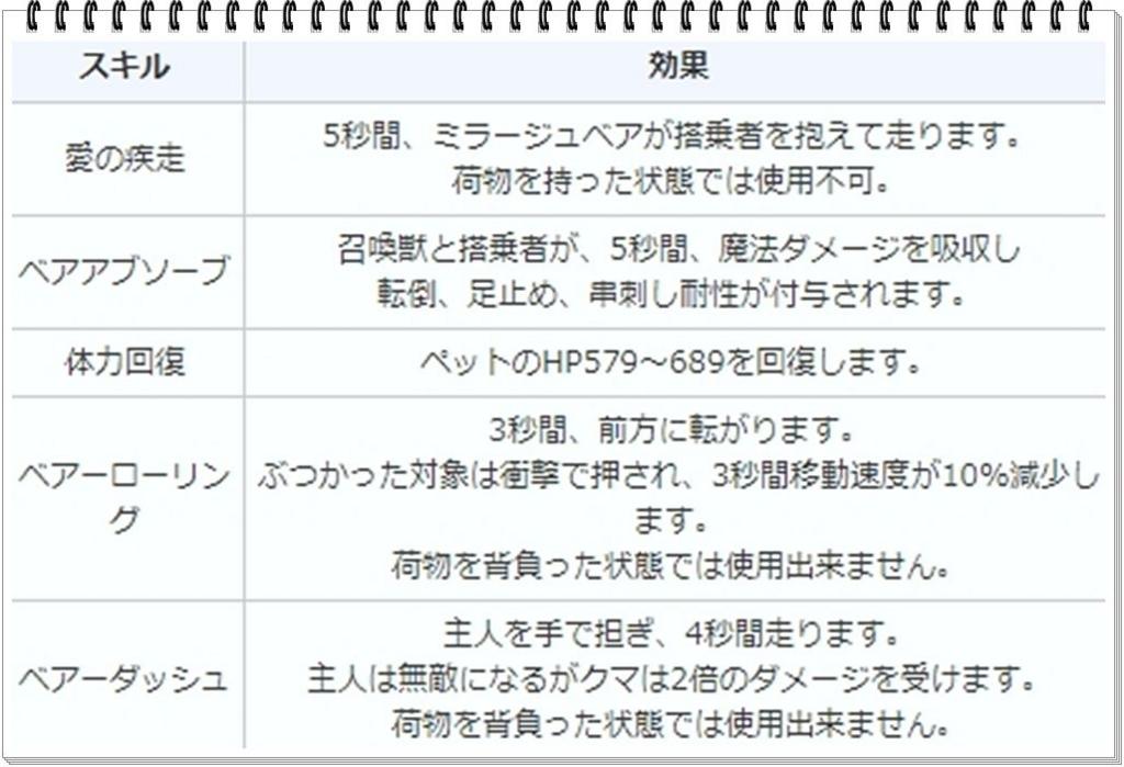 f:id:kitigaiitifangu:20180405194818j:plain