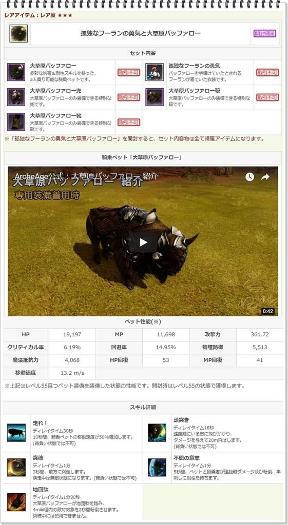 f:id:kitigaiitifangu:20180420212827j:plain