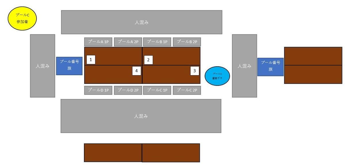 f:id:kitkatayama:20190322163213j:plain