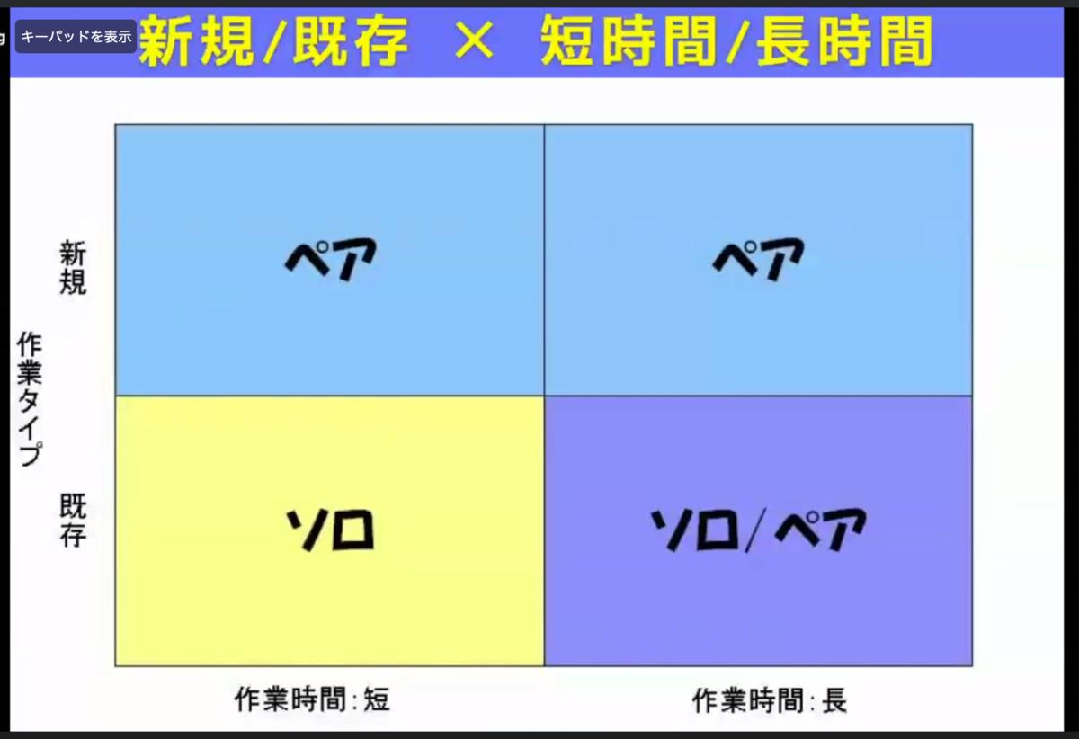 f:id:kito0039:20200210215545p:plain