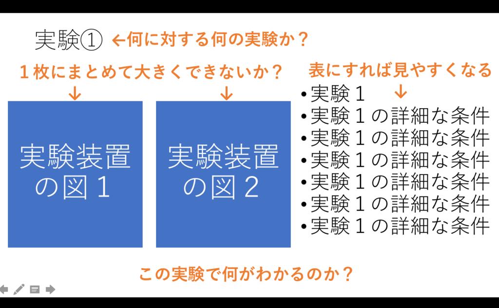 f:id:kitos:20190217111344p:plain