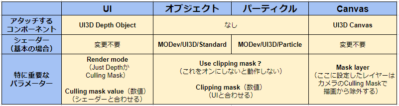 f:id:kitposition:20180808185443p:plain