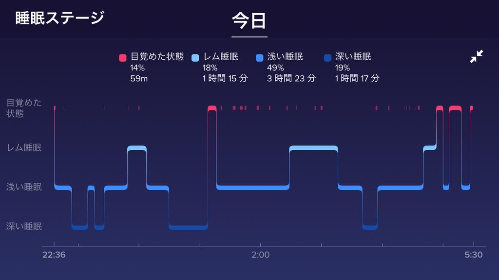 f:id:kitsugi:20181118161054p:plain