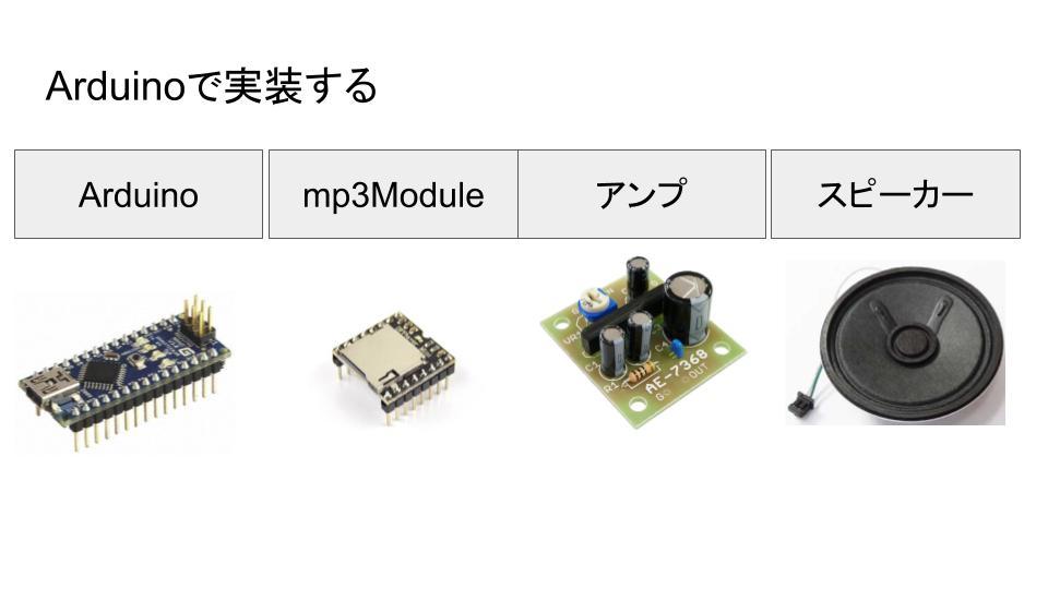 f:id:kitsukitsu1111:20181226201816j:plain