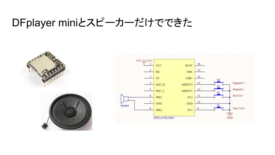 f:id:kitsukitsu1111:20181226202050j:plain