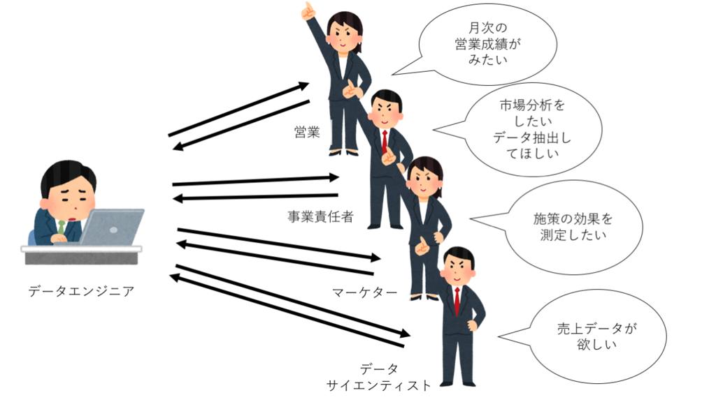 f:id:kitsuyui:20171211175520p:plain