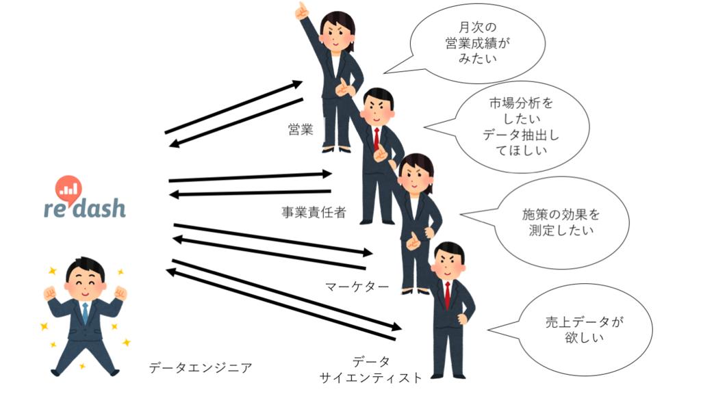 f:id:kitsuyui:20171211175534p:plain