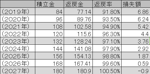 f:id:kitune789:20180911204502p:plain