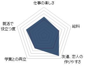 f:id:kitutuki01:20170518034543p:plain