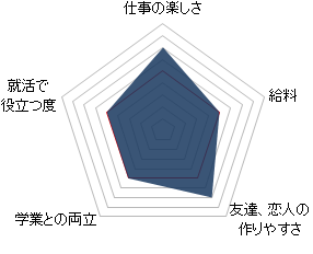 f:id:kitutuki01:20170518034748p:plain