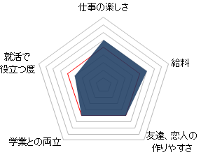 f:id:kitutuki01:20170518035043p:plain