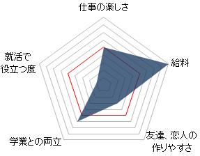 f:id:kitutuki01:20170524022900p:plain