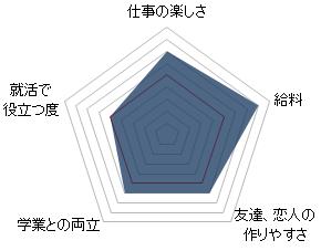 f:id:kitutuki01:20170524032547p:plain