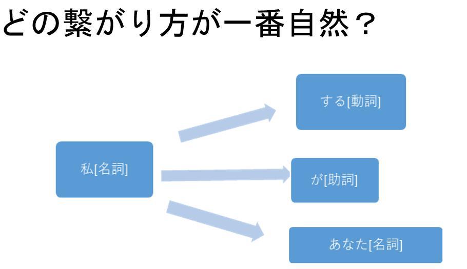 f:id:kiui_4:20180425202536j:plain