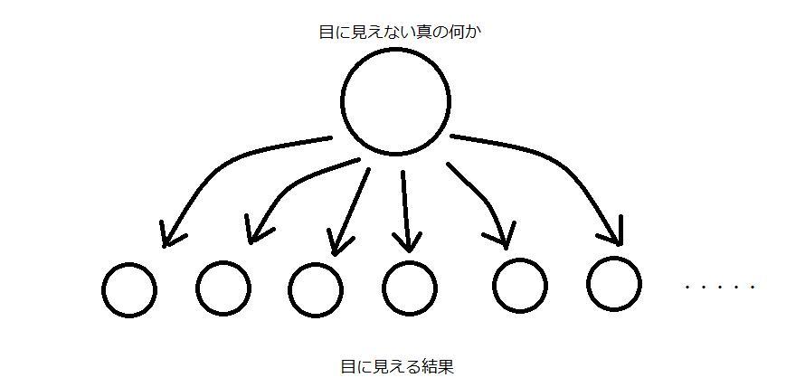 f:id:kiui_4:20180522180421j:plain