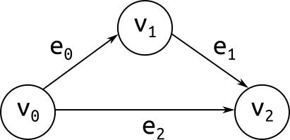 f:id:kivantium:20180617163419p:plain
