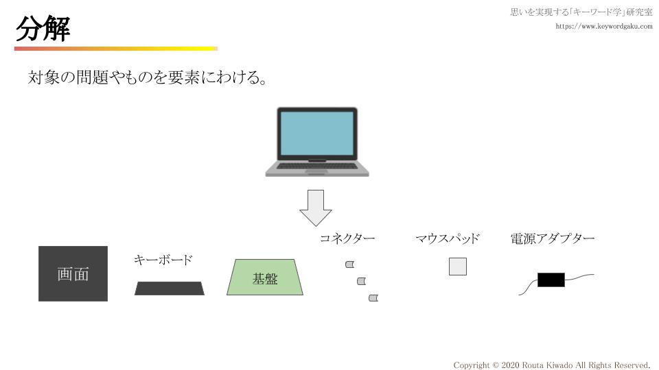 f:id:kiwadorouta:20200222104043p:plain