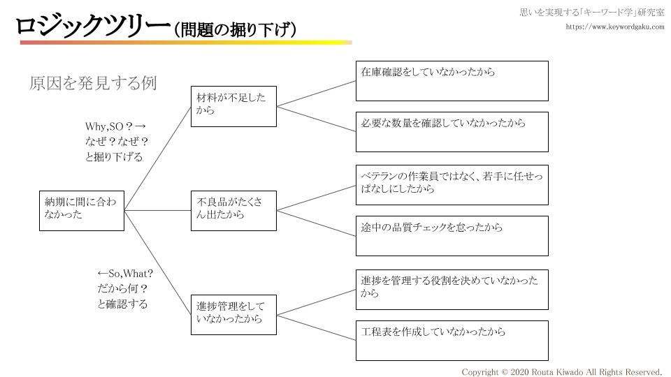 f:id:kiwadorouta:20200222104341p:plain