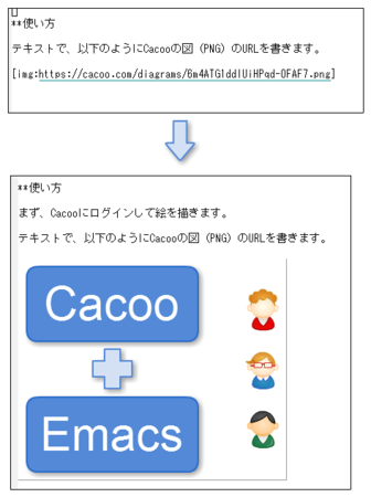 f:id:kiwanami:20100507124922p:image