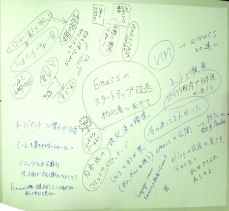 f:id:kiwanami:20110923184849j:image