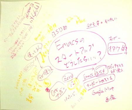 f:id:kiwanami:20110923185206j:image