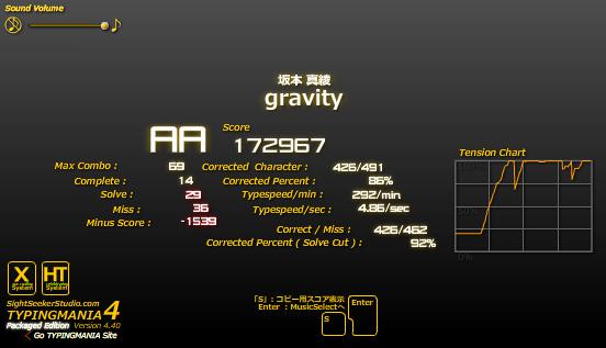 gravity惨憺たる結果w