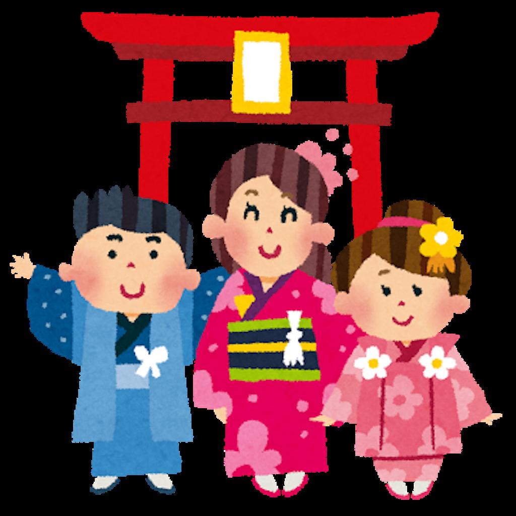 f:id:kiwi-chan:20171024180457p:image