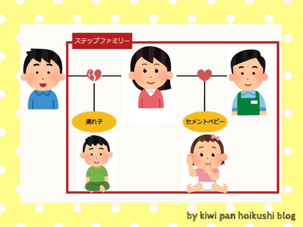 f:id:kiwi-chan:20180630180931j:image
