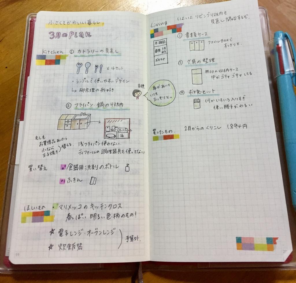f:id:kiwigold:20170301054831j:plain