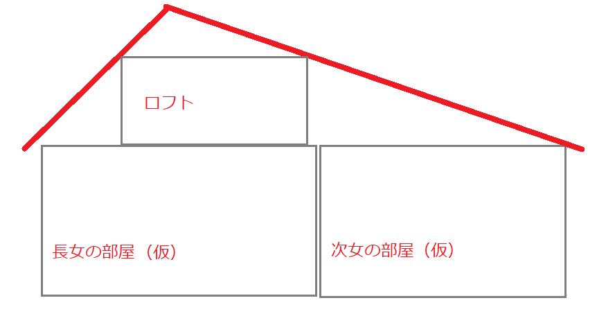 f:id:kiwim:20171201192026p:plain