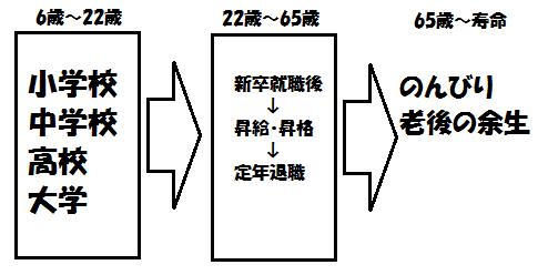 f:id:kiwipan:20161228145230p:plain