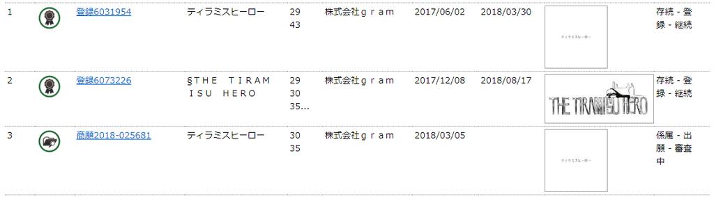 f:id:kiwipan:20190123160431p:plain