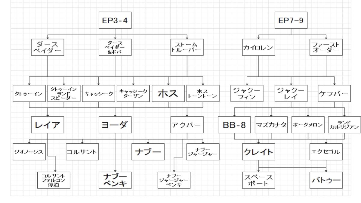 f:id:kiyasu:20201215212011p:plain