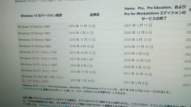 f:id:kiyo-binbou:20191215162858j:plain