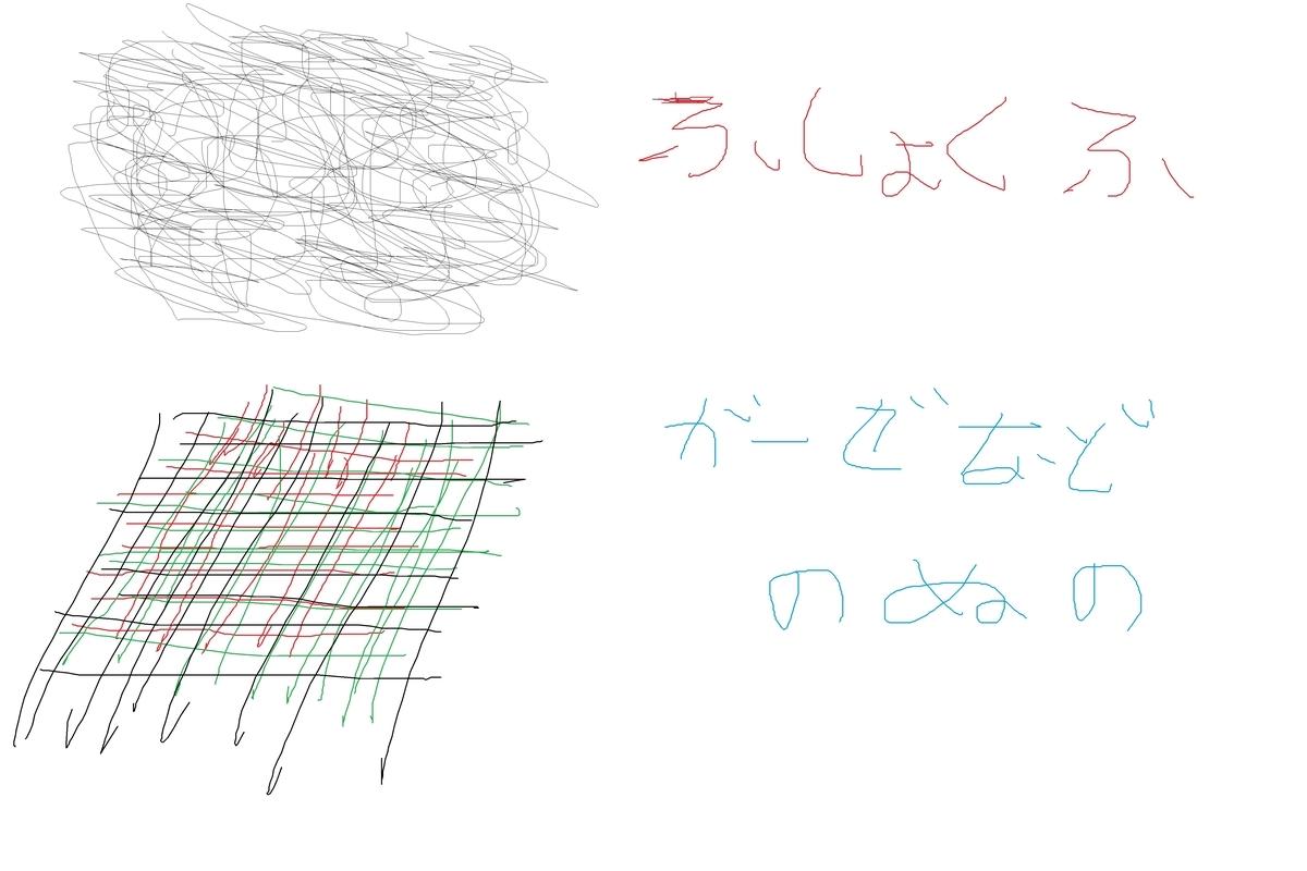 f:id:kiyo-binbou:20200415121803j:plain