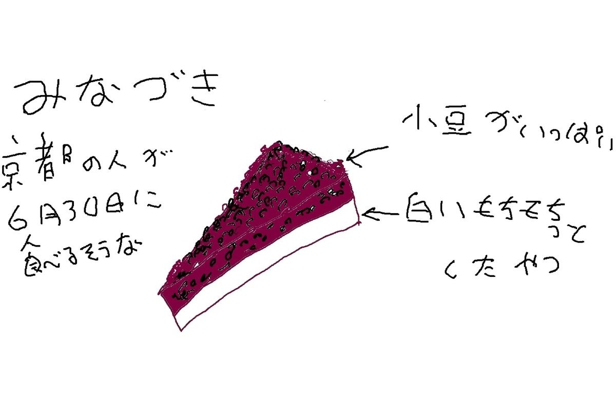 f:id:kiyo-binbou:20200601122157j:plain