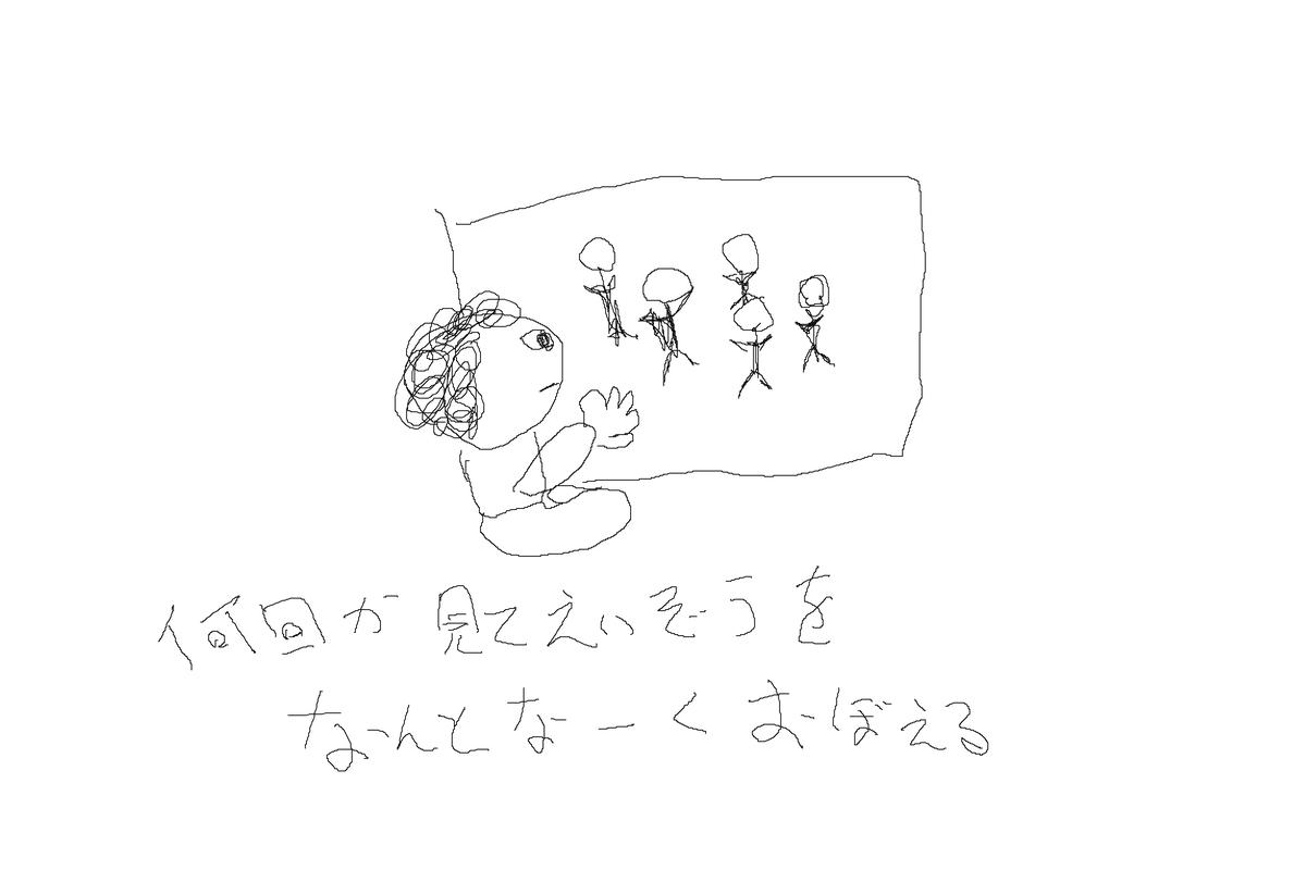 f:id:kiyo-binbou:20200617134344j:plain