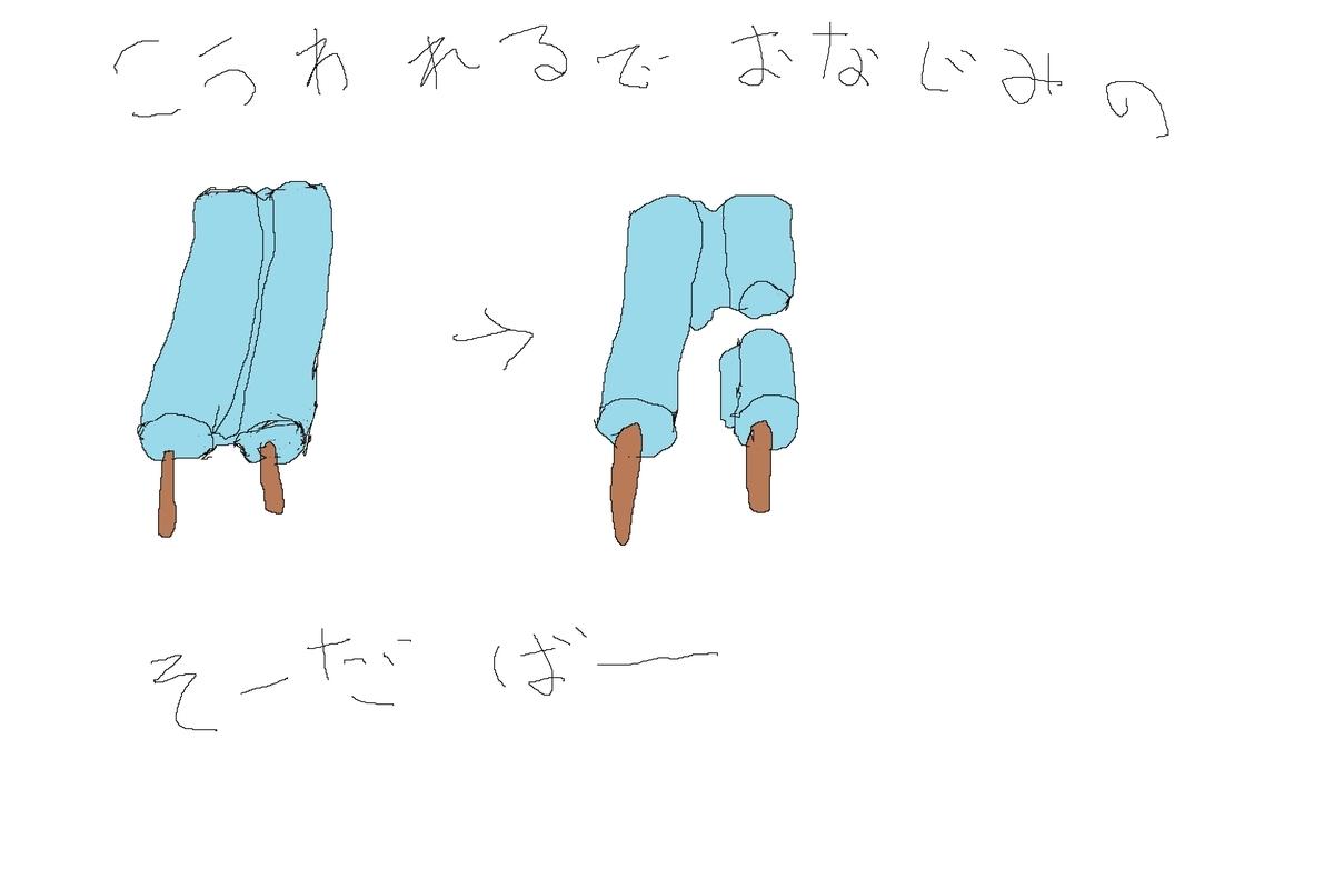 f:id:kiyo-binbou:20200627115517j:plain
