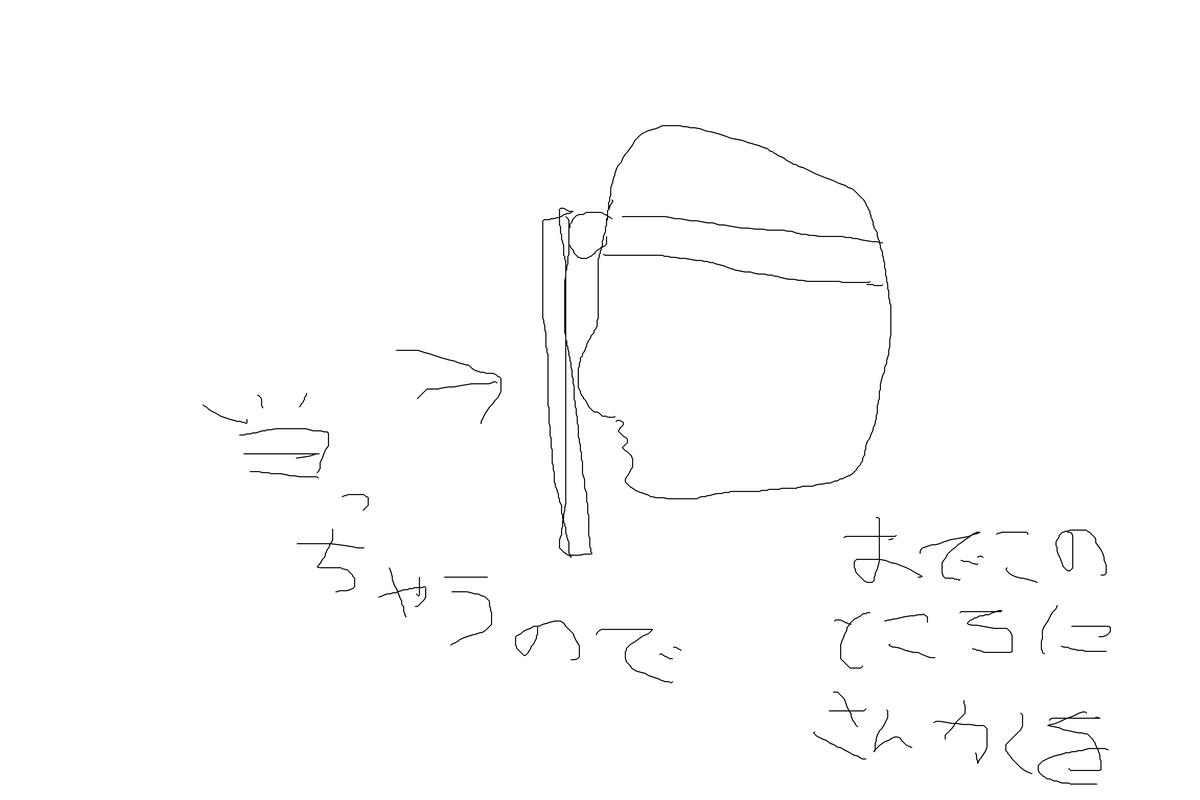 f:id:kiyo-binbou:20200703134641j:plain