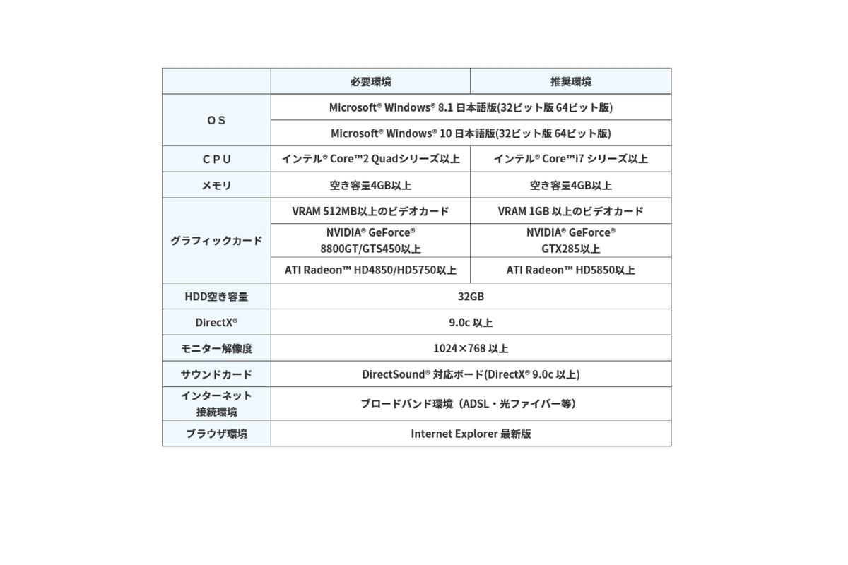 f:id:kiyo-binbou:20200903153117j:plain