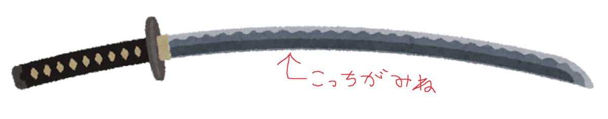f:id:kiyo-binbou:20201213084951p:plain