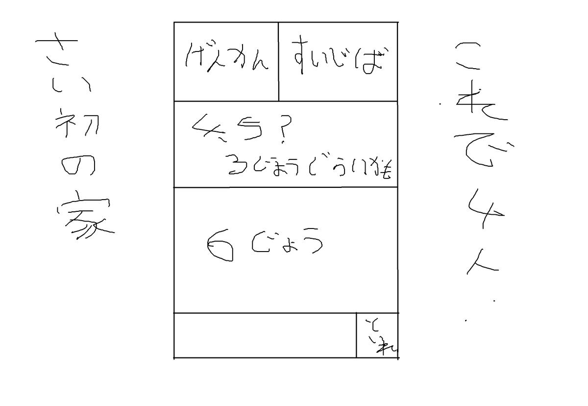 f:id:kiyo-binbou:20210417091212p:plain