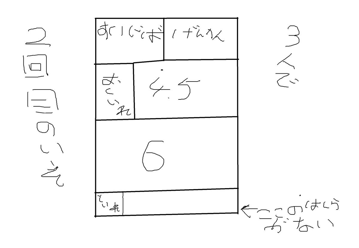 f:id:kiyo-binbou:20210417092517p:plain